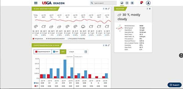 Deacon platform (Screenshot: USGA)